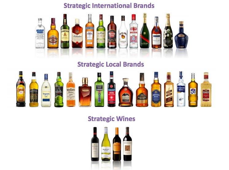 Pernod Ricard Tr Sees Q1 Improvement In Korea Retail News Asia