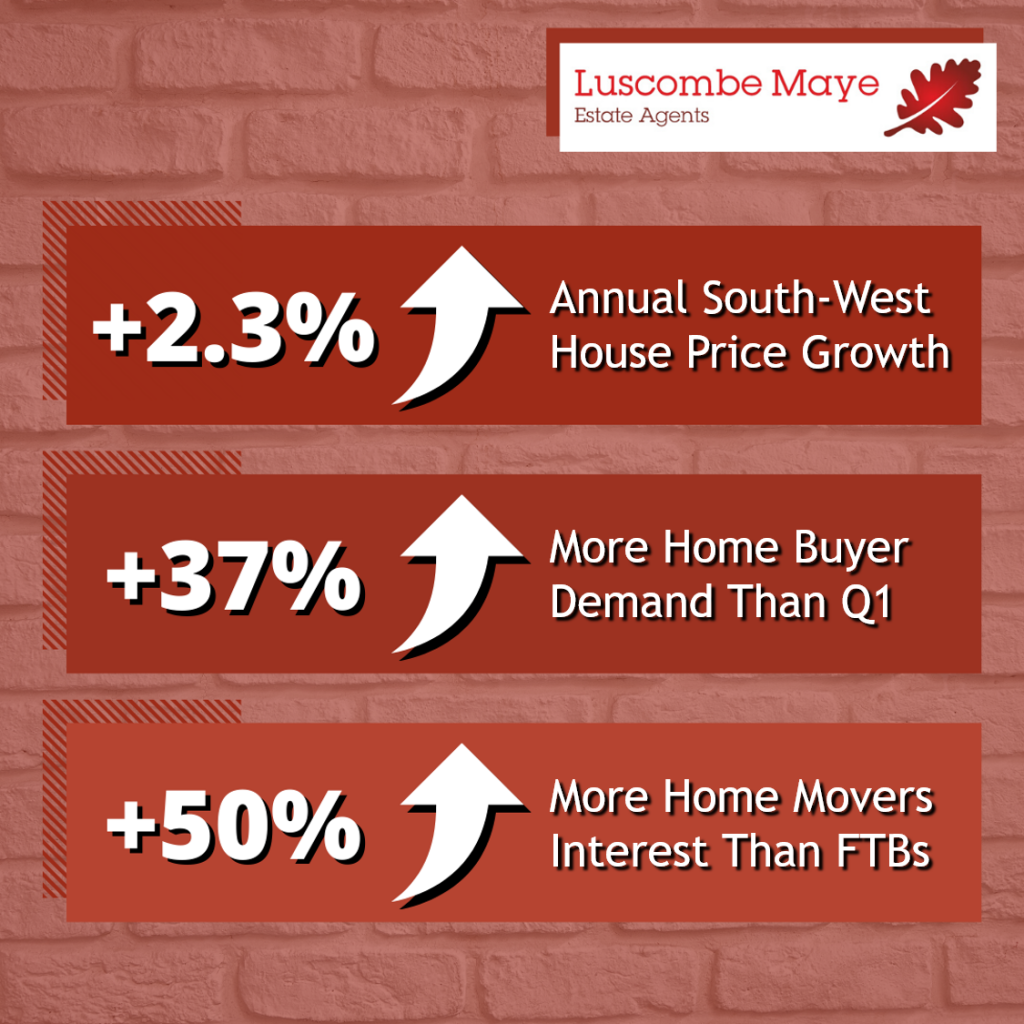 September Home Buyers Estate Agents