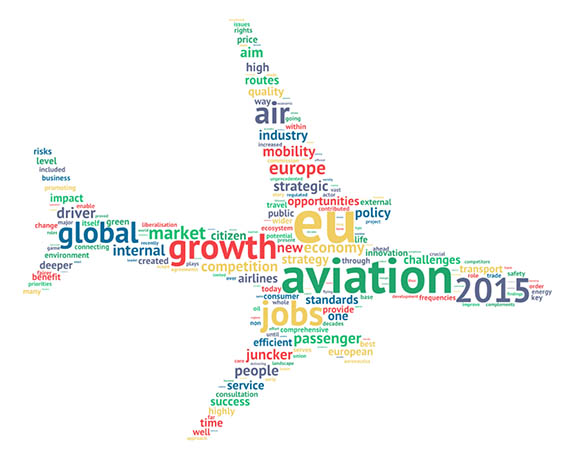 the airline industry trends challenges strategies Strategy+business is published by certain member firms of the pwc network  flight for survival: a new business model for the airline industry 123 123.